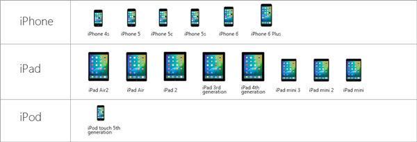 Dispositivos que podem ser atualizados