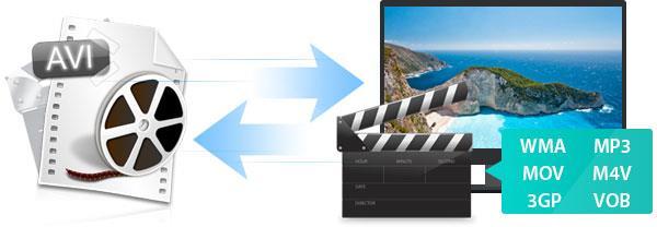 Converter arquivos AVI para outros formatos
