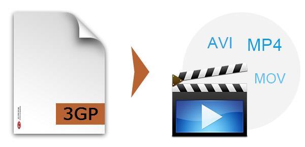 Como converter arquivos 3GP