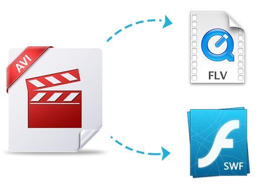 AVI para FLV/SWF