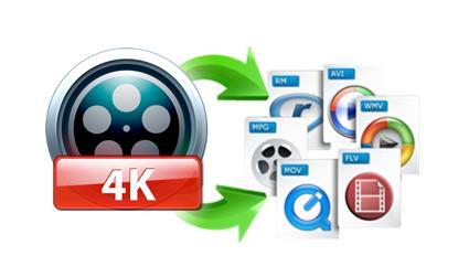 Converter vídeos em 4K