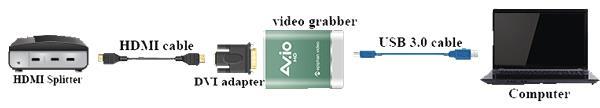 Conecte o Video Grabber ao Splitter e ao seu computador