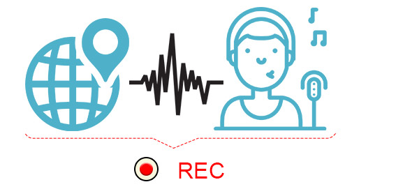 Como gravar rádios online