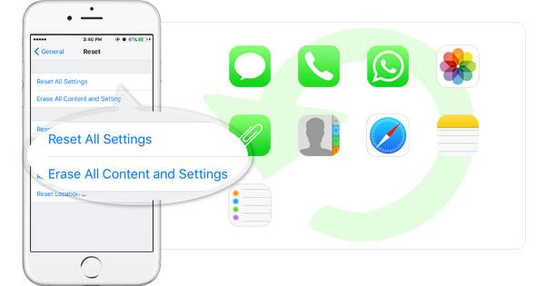 Recuperar dados de um iPhone