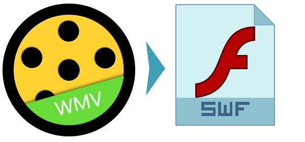 Como converter arquivos WMV para SWF