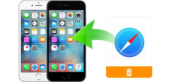 Recuperação favoritos iPhone FoneLab