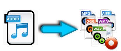 Como converter arquivos AA3 para AU