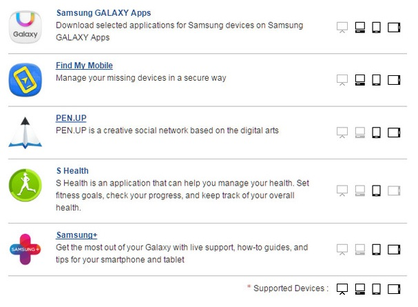 Cómo recuperar Log in en Samsung